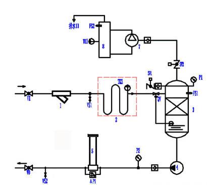 lsy-si真空滤油机工作原理图